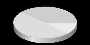 charthole1